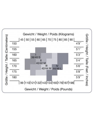 grille de taille Kunert